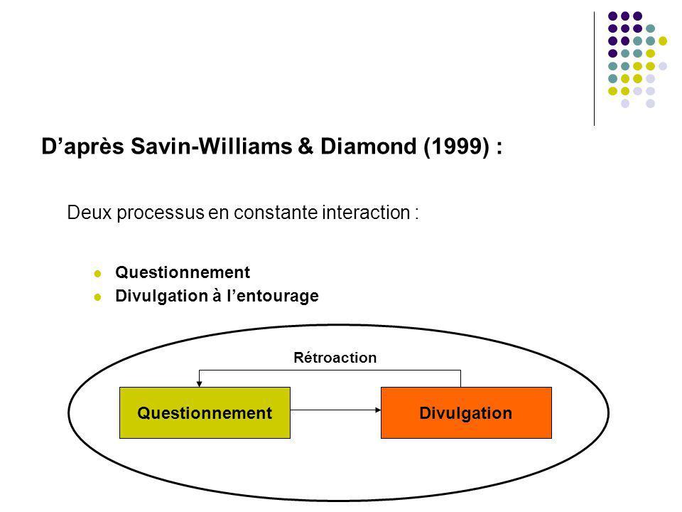 Daprès Savin-Williams & Diamond (1999) : Deux processus en constante interaction : Questionnement Divulgation à lentourage QuestionnementDivulgation R