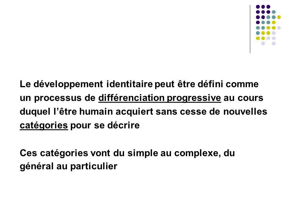 Le développement identitaire peut être défini comme un processus de différenciation progressive au cours duquel lêtre humain acquiert sans cesse de no