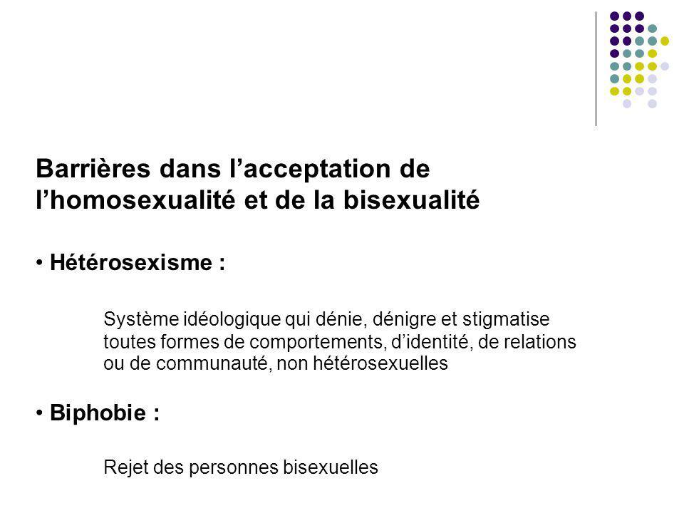 Barrières dans lacceptation de lhomosexualité et de la bisexualité Hétérosexisme : Système idéologique qui dénie, dénigre et stigmatise toutes formes