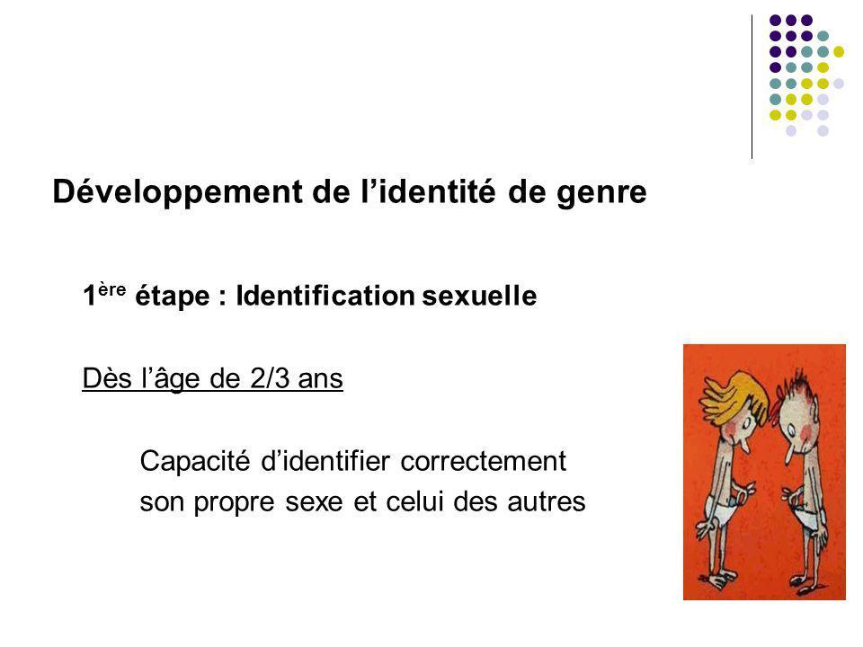 Développement de lidentité de genre 1 ère étape : Identification sexuelle Dès lâge de 2/3 ans Capacité didentifier correctement son propre sexe et cel