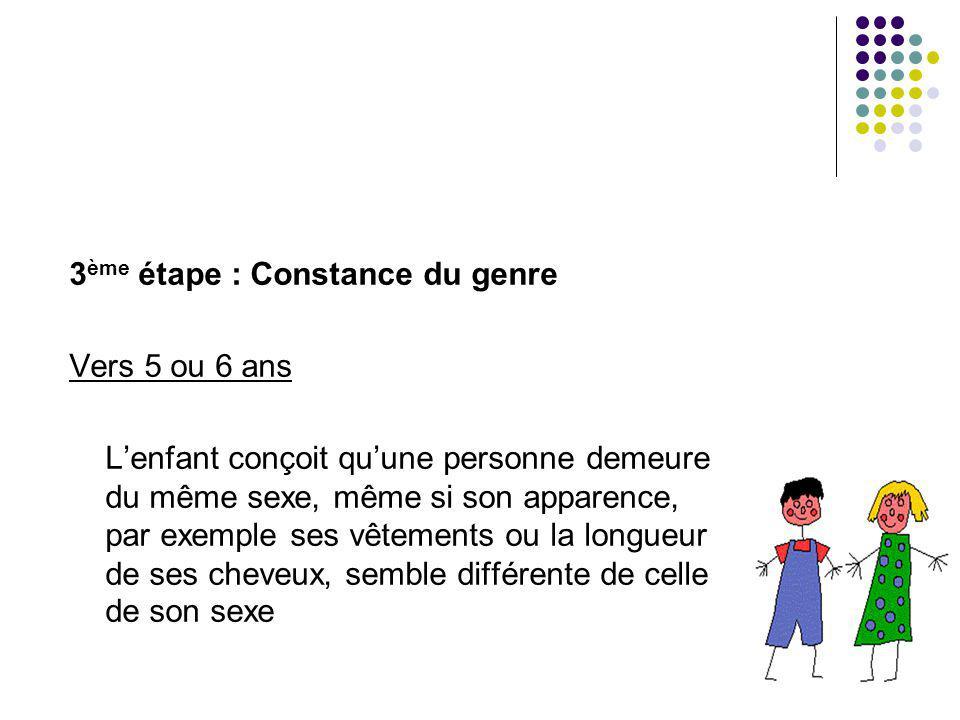 3 ème étape : Constance du genre Vers 5 ou 6 ans Lenfant conçoit quune personne demeure du même sexe, même si son apparence, par exemple ses vêtements