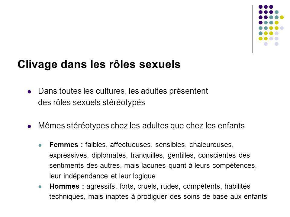 Dans toutes les cultures, les adultes présentent des rôles sexuels stéréotypés Mêmes stéréotypes chez les adultes que chez les enfants Femmes : faible