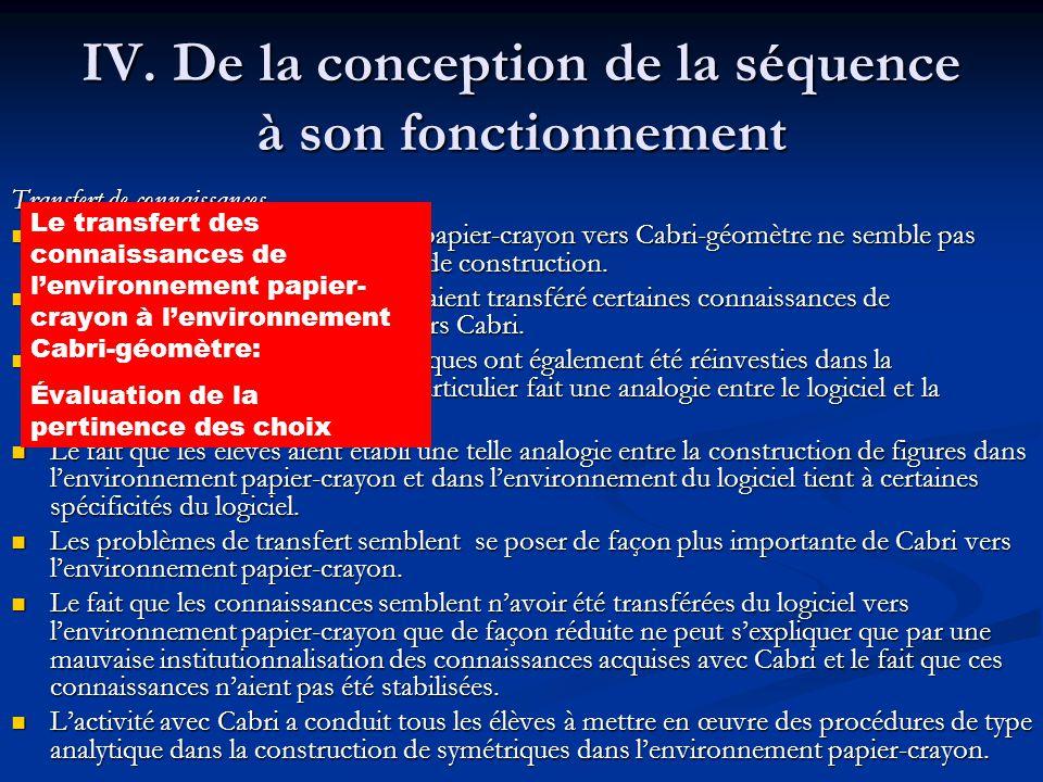 IV. De la conception de la séquence à son fonctionnement Transfert de connaissances Le transfert de connaissances de papier-crayon vers Cabri-géomètre