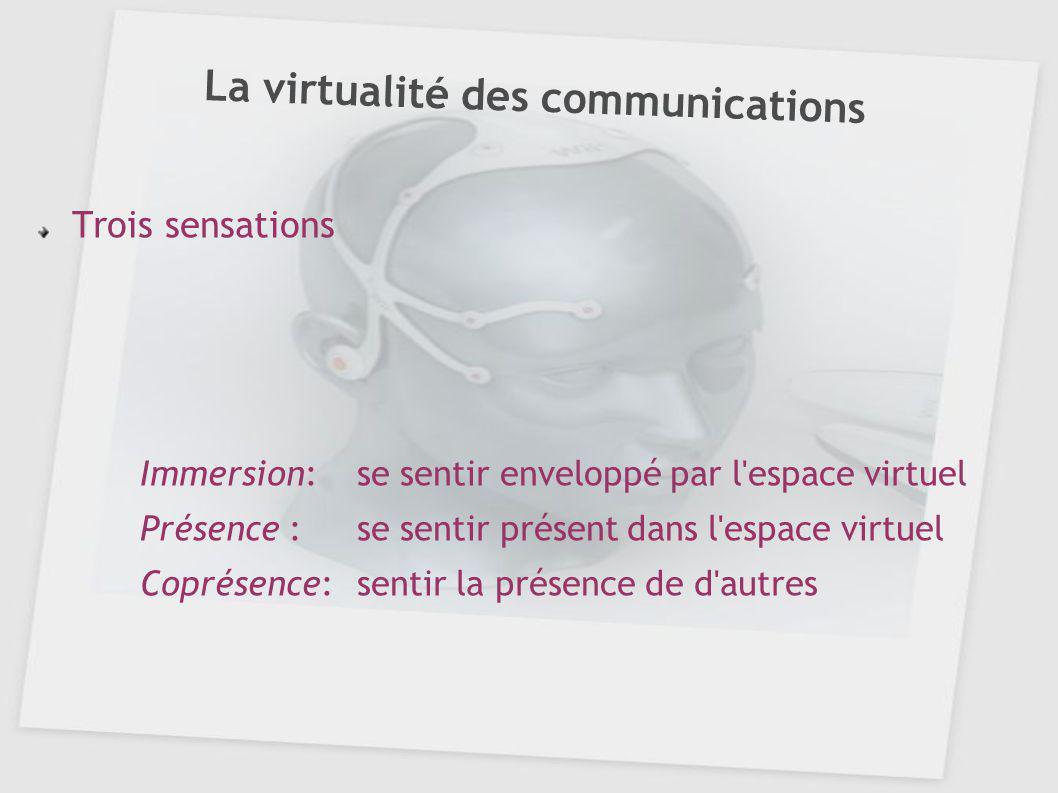 La virtualité des communications Trois sensations Immersion: se sentir enveloppé par l'espace virtuel Présence : se sentir présent dans l'espace virtu