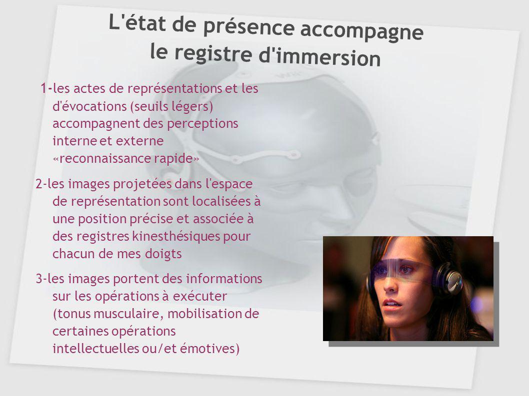 L'état de présence accompagne le registre d'immersion 1- les actes de représentations et les d'évocations (seuils légers) accompagnent des perceptions