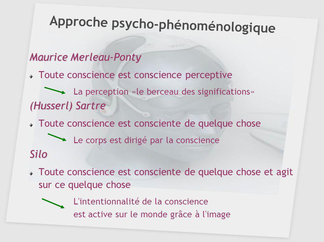 Approche psycho-phénoménologique Maurice Merleau-Ponty Toute conscience est conscience perceptive La perception «le berceau des significations» (Husse