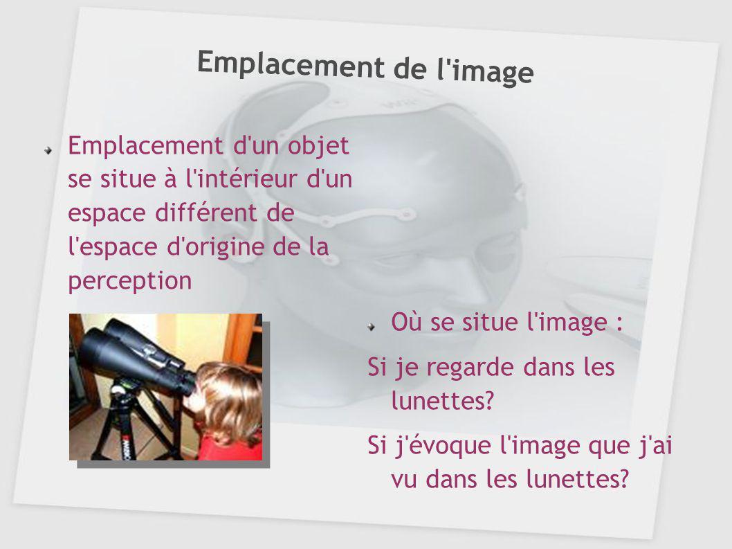 Emplacement de l'image Emplacement d'un objet se situe à l'intérieur d'un espace différent de l'espace d'origine de la perception Où se situe l'image