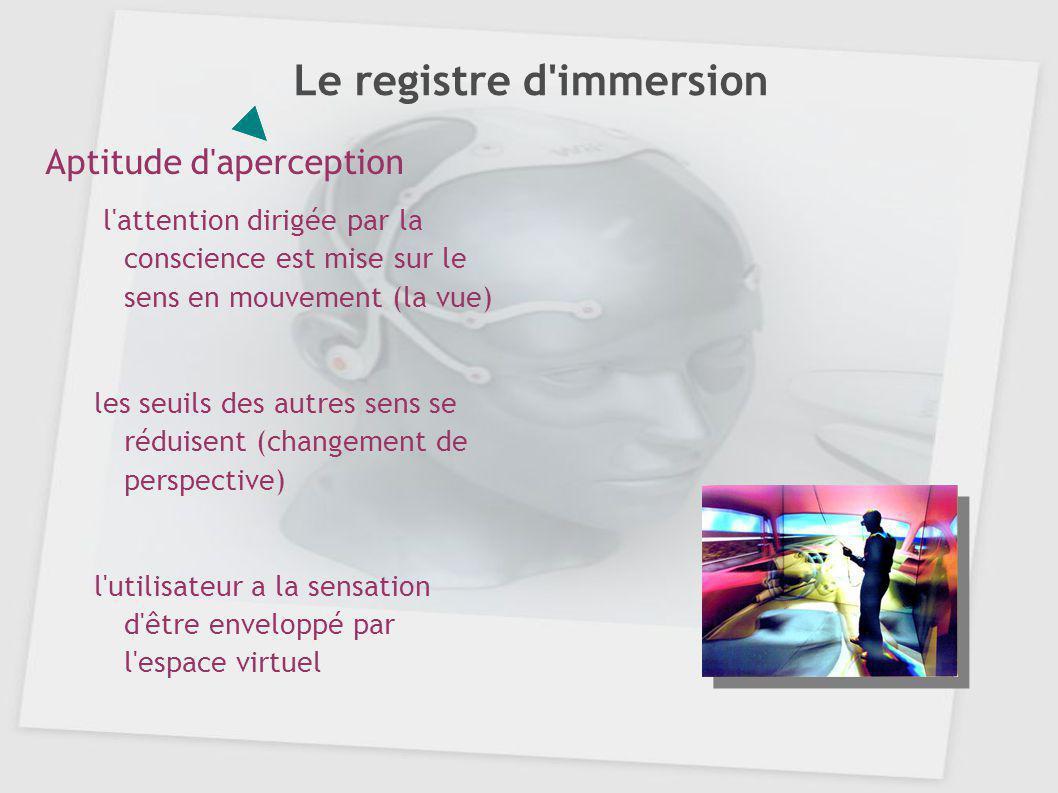 Le registre d'immersion Aptitude d'aperception l'attention dirigée par la conscience est mise sur le sens en mouvement (la vue) les seuils des autres