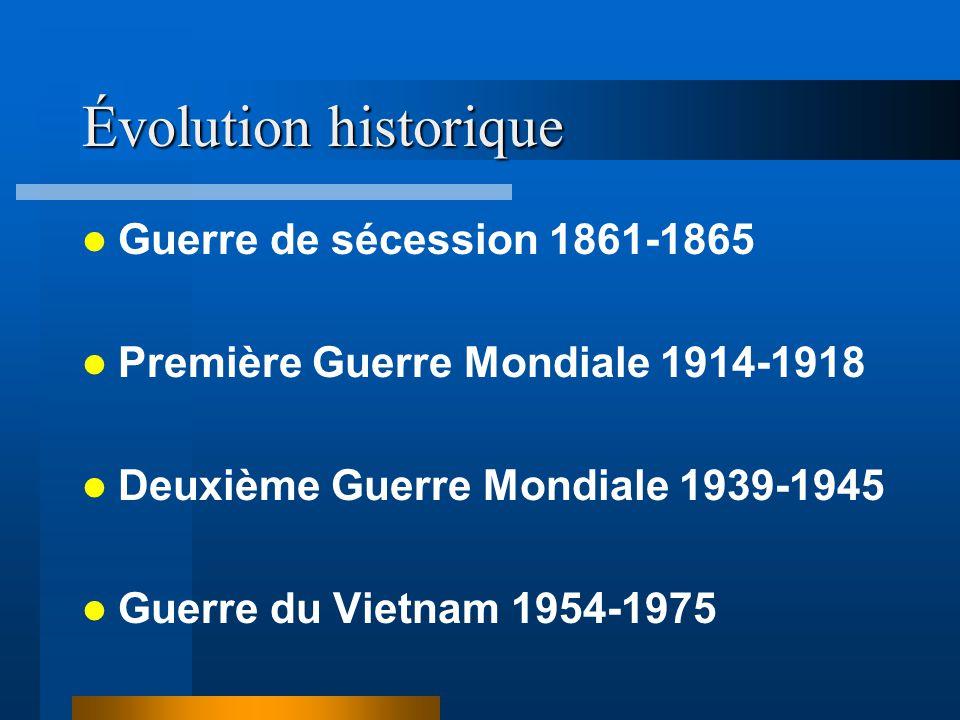 Évolution historique Guerre de sécession 1861-1865 Première Guerre Mondiale 1914-1918 Deuxième Guerre Mondiale 1939-1945 Guerre du Vietnam 1954-1975