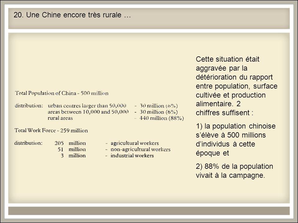 20. Une Chine encore très rurale … Cette situation était aggravée par la détérioration du rapport entre population, surface cultivée et production ali