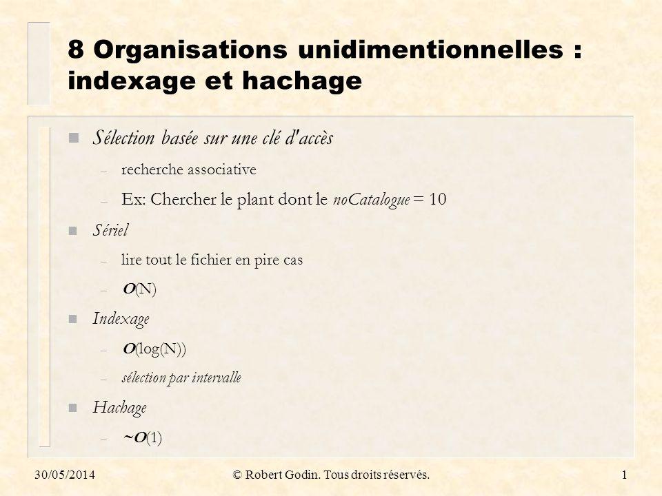 30/05/2014© Robert Godin. Tous droits réservés.1 8 Organisations unidimentionnelles : indexage et hachage n Sélection basée sur une clé d'accès – rech