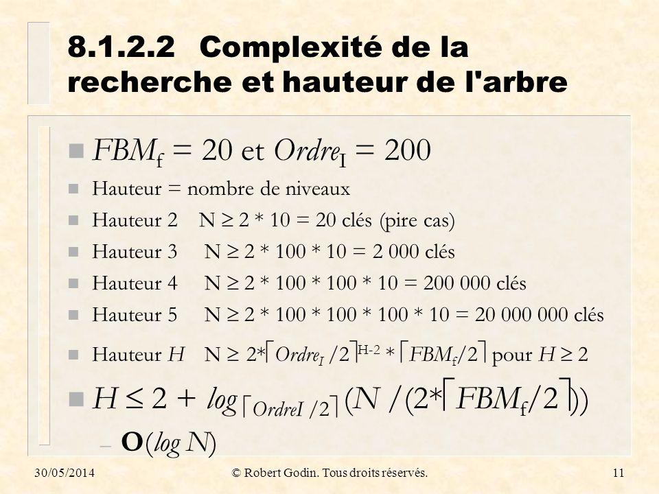 30/05/2014© Robert Godin. Tous droits réservés.11 8.1.2.2Complexité de la recherche et hauteur de l'arbre n FBM f = 20 et Ordre I = 200 n Hauteur = no