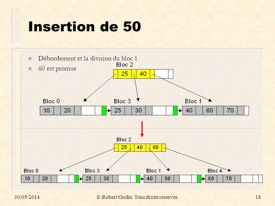 30/05/2014© Robert Godin. Tous droits réservés.18 Insertion de 50 n Débordement et la division du bloc 1 n 60 est promue