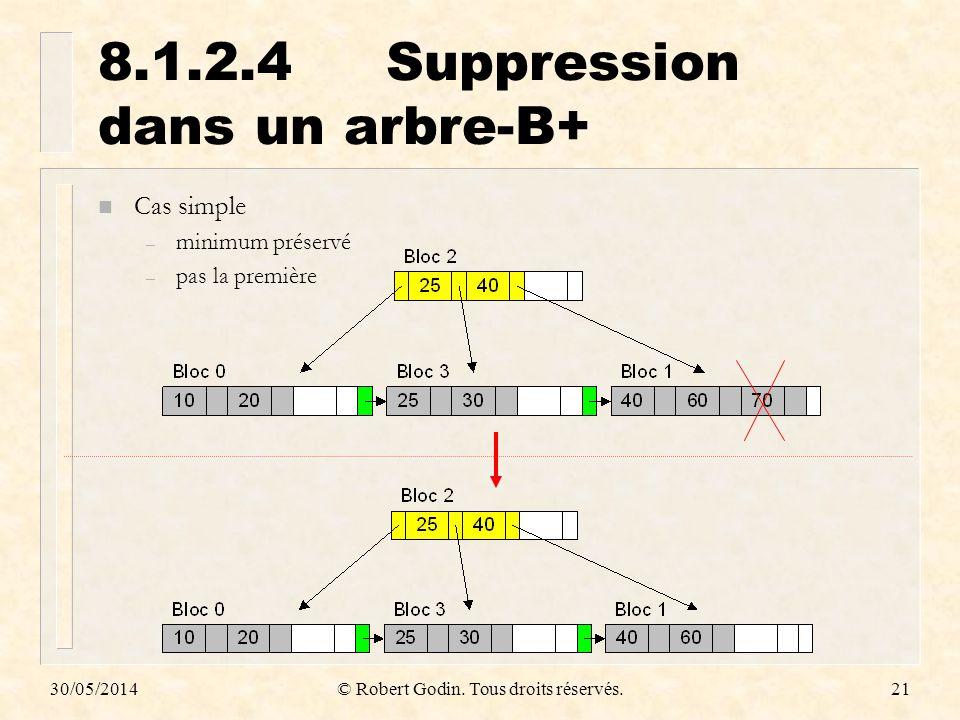 30/05/2014© Robert Godin. Tous droits réservés.21 8.1.2.4Suppression dans un arbre-B+ n Cas simple – minimum préservé – pas la première