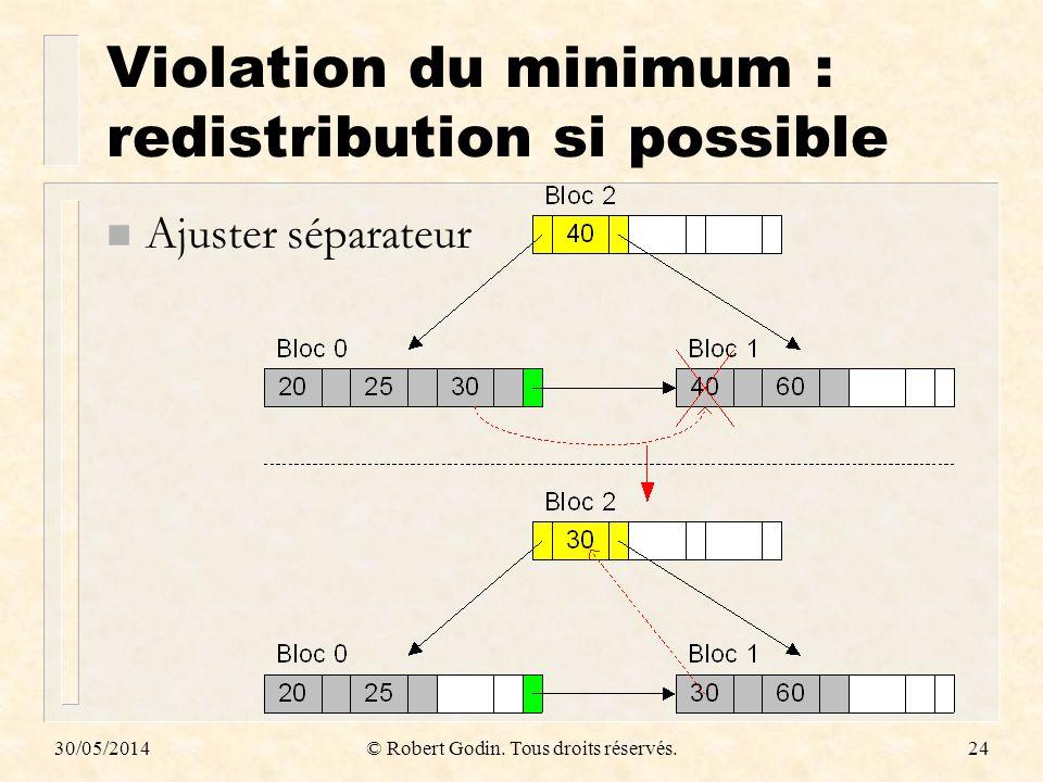 30/05/2014© Robert Godin. Tous droits réservés.24 Violation du minimum : redistribution si possible n Ajuster séparateur