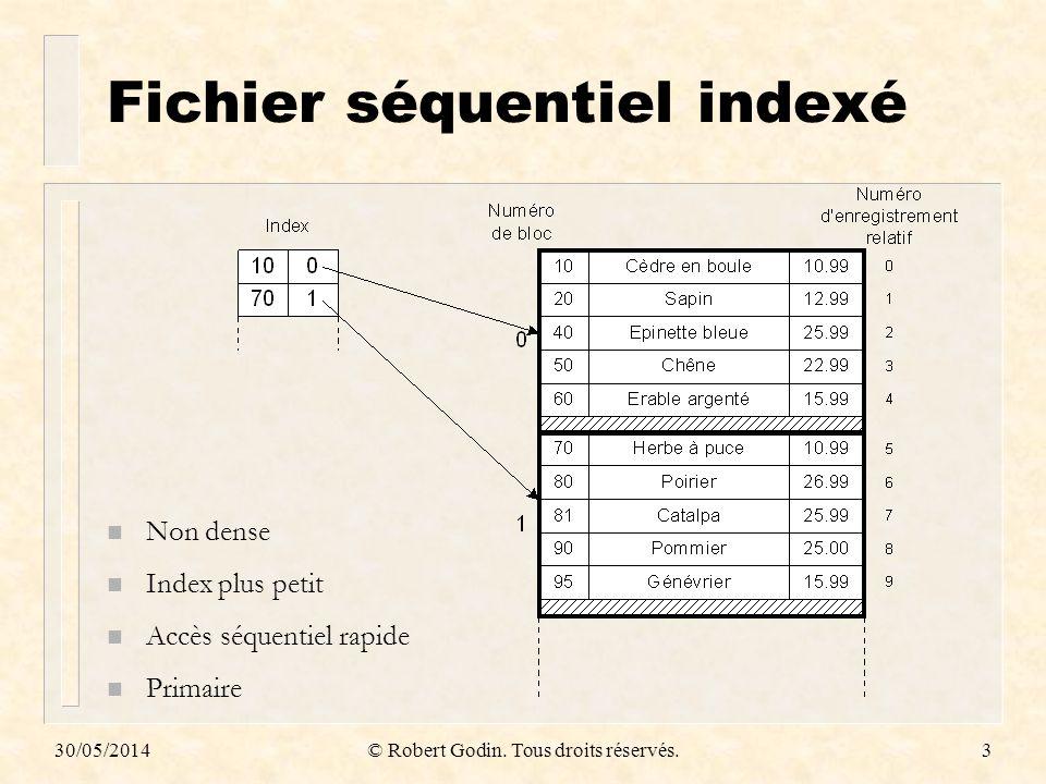 Connaissances à priori sur les clés n Calculer une fonction de hachage adaptée n Hachage parfait n Hachage minimal parfait n Hachage qui préserve lordre 30/05/2014© Robert Godin.