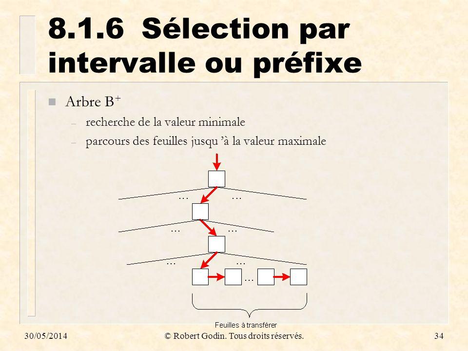 30/05/2014© Robert Godin. Tous droits réservés.34 8.1.6Sélection par intervalle ou préfixe n Arbre B + – recherche de la valeur minimale – parcours de
