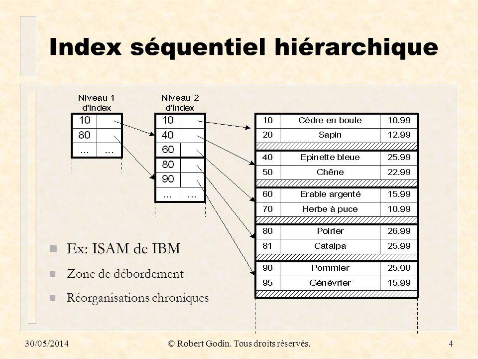30/05/2014© Robert Godin. Tous droits réservés.4 Index séquentiel hiérarchique n Ex: ISAM de IBM n Zone de débordement n Réorganisations chroniques