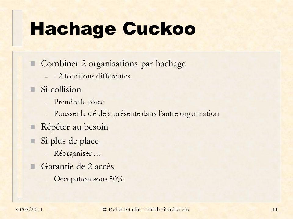 Hachage Cuckoo n Combiner 2 organisations par hachage – - 2 fonctions différentes n Si collision – Prendre la place – Pousser la clé déjà présente dan