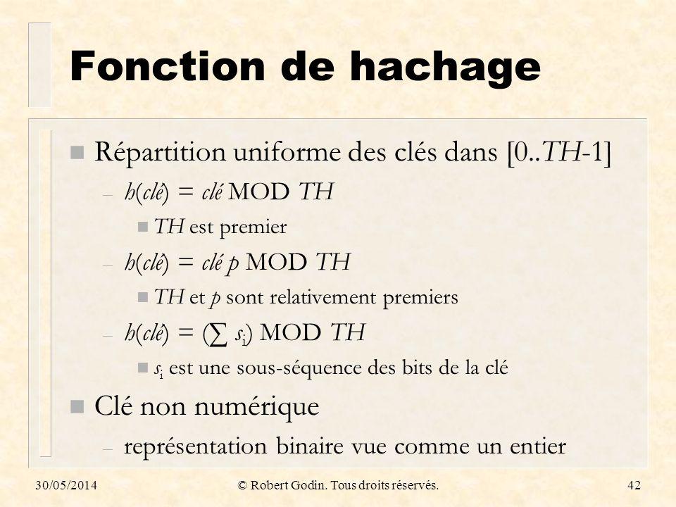 30/05/2014© Robert Godin. Tous droits réservés.42 Fonction de hachage n Répartition uniforme des clés dans [0..TH-1] – h(clé) = clé MOD TH n TH est pr
