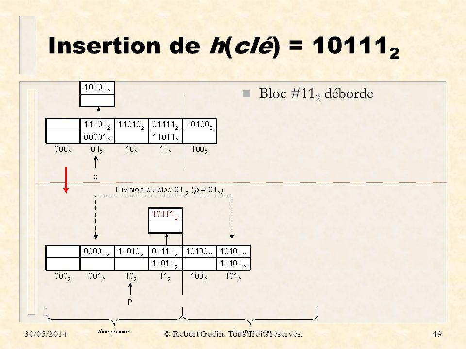 30/05/2014© Robert Godin. Tous droits réservés.49 Insertion de h(clé) = 10111 2 n Bloc #11 2 déborde