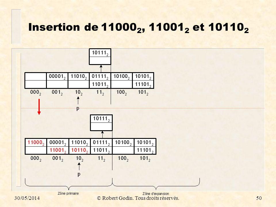 30/05/2014© Robert Godin. Tous droits réservés.50 Insertion de 11000 2, 11001 2 et 10110 2