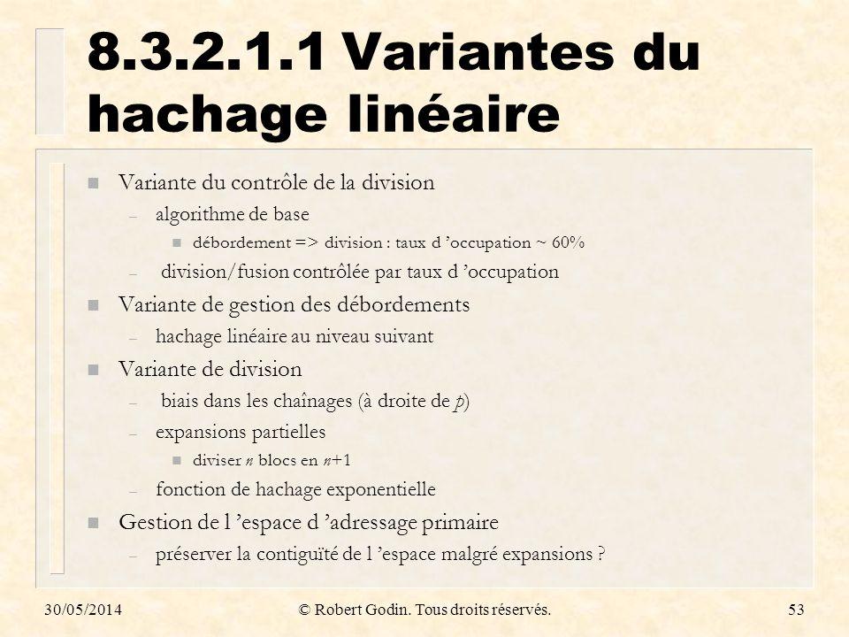 30/05/2014© Robert Godin. Tous droits réservés.53 8.3.2.1.1Variantes du hachage linéaire n Variante du contrôle de la division – algorithme de base n