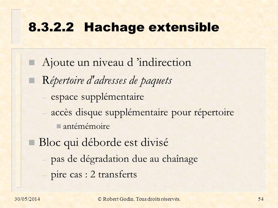 30/05/2014© Robert Godin. Tous droits réservés.54 8.3.2.2Hachage extensible n Ajoute un niveau d indirection n Répertoire d'adresses de paquets – espa