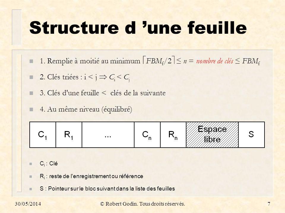 30/05/2014© Robert Godin. Tous droits réservés.7 Structure d une feuille n 1. Remplie à moitié au minimum FBM f /2 n = nombre de clés FBM f n 2. Clés