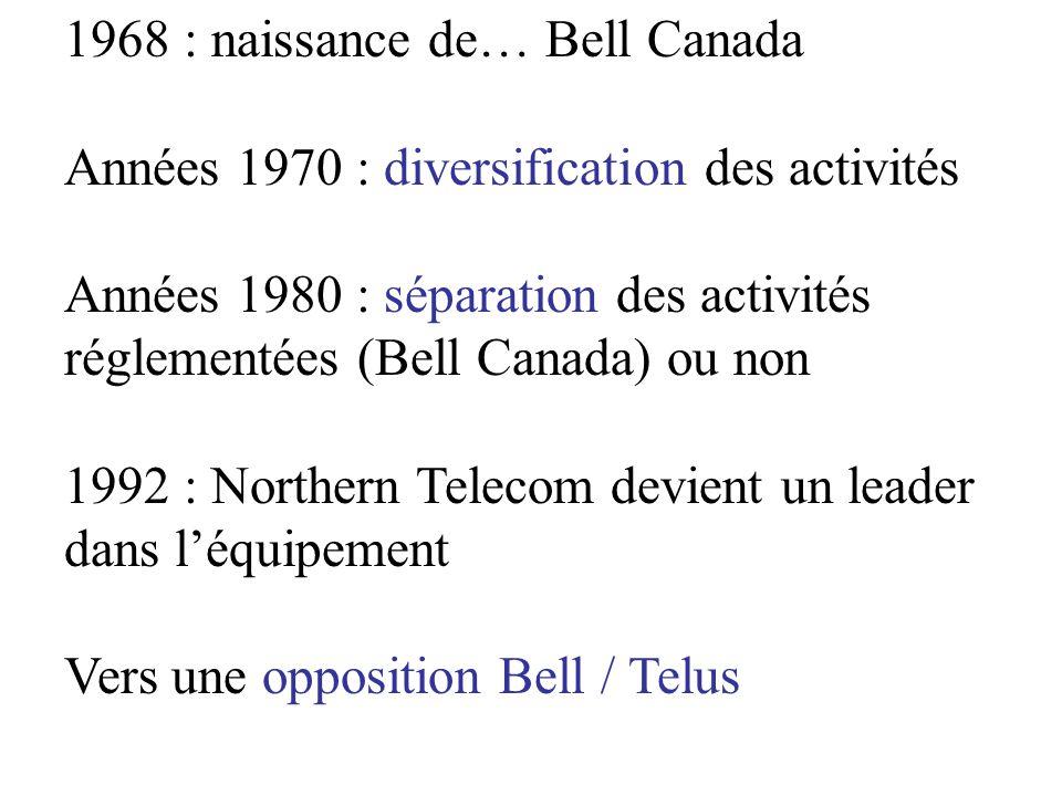 1968 : naissance de… Bell Canada Années 1970 : diversification des activités Années 1980 : séparation des activités réglementées (Bell Canada) ou non 1992 : Northern Telecom devient un leader dans léquipement Vers une opposition Bell / Telus