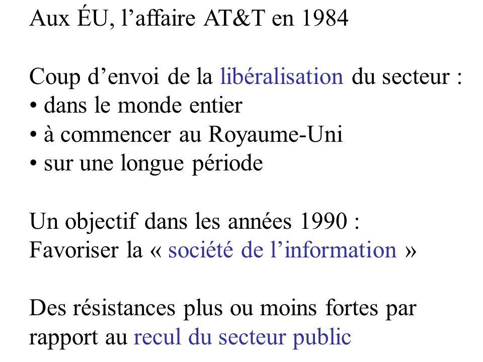 Aux ÉU, laffaire AT&T en 1984 Coup denvoi de la libéralisation du secteur : dans le monde entier à commencer au Royaume-Uni sur une longue période Un objectif dans les années 1990 : Favoriser la « société de linformation » Des résistances plus ou moins fortes par rapport au recul du secteur public