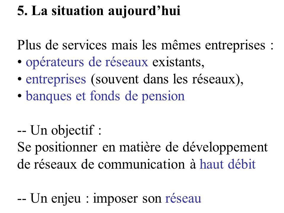 5. La situation aujourdhui Plus de services mais les mêmes entreprises : opérateurs de réseaux existants, entreprises (souvent dans les réseaux), banq
