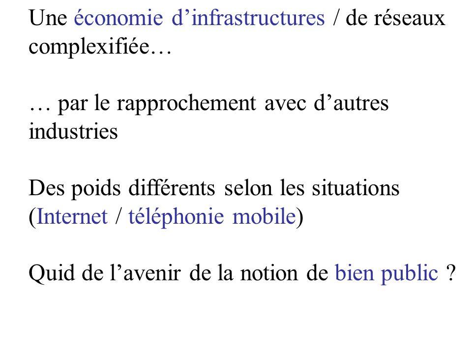 Une économie dinfrastructures / de réseaux complexifiée… … par le rapprochement avec dautres industries Des poids différents selon les situations (Internet / téléphonie mobile) Quid de lavenir de la notion de bien public ?