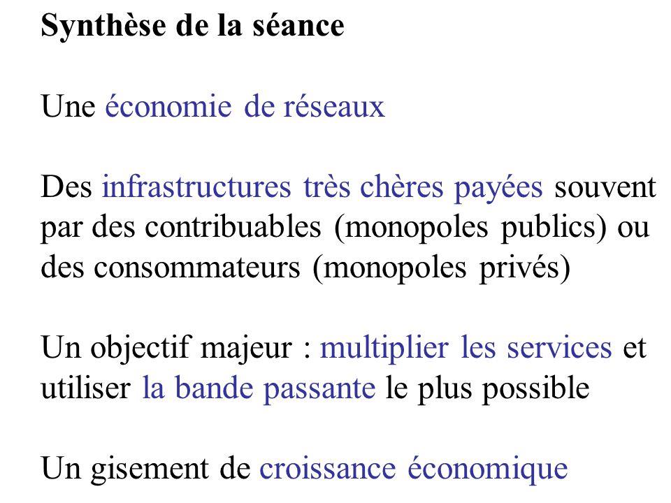 Synthèse de la séance Une économie de réseaux Des infrastructures très chères payées souvent par des contribuables (monopoles publics) ou des consommateurs (monopoles privés) Un objectif majeur : multiplier les services et utiliser la bande passante le plus possible Un gisement de croissance économique