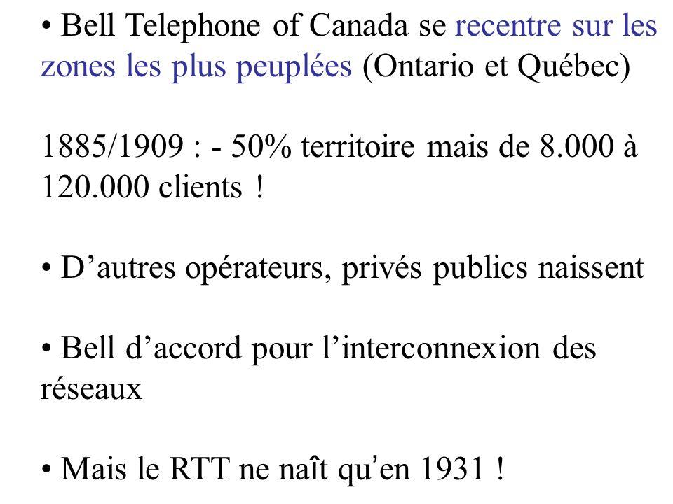Bell Telephone of Canada se recentre sur les zones les plus peuplées (Ontario et Québec) 1885/1909 : - 50% territoire mais de 8.000 à 120.000 clients .