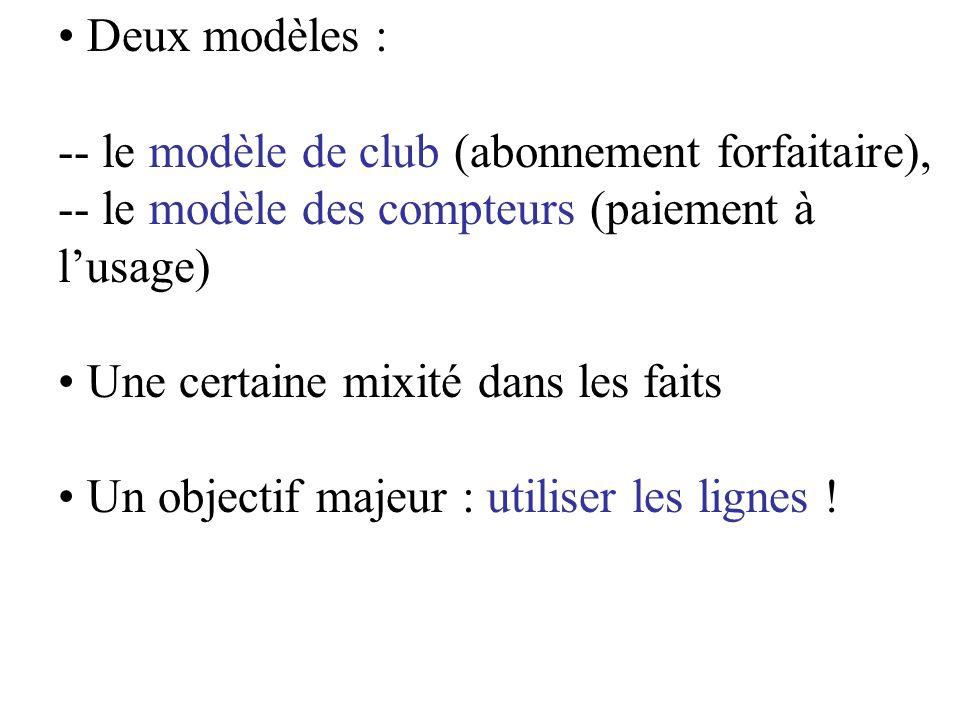 Deux modèles : -- le modèle de club (abonnement forfaitaire), -- le modèle des compteurs (paiement à lusage) Une certaine mixité dans les faits Un objectif majeur : utiliser les lignes !