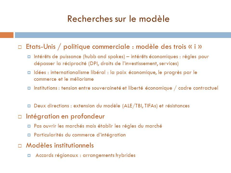 Trois modèles Modèle communautaire : modèle fort mais qui (1) demande des transferts de souveraineté et la construction dune identité régionale, et (2) répond mal aux préoccupations dune intégration compétitive dans léconomie mondiale Modèle contractuel : modèle fort mais qui (1) impose des engagements sur les interconnexions (concurrence loyale), et (2) restreint considérablement le pouvoir dintervention (neutralité économique) Modèle partenarial : modèle transitoire qui (1) reprend les mêmes contraintes que le modèle contractuel, mais qui (2) introduit des modalités