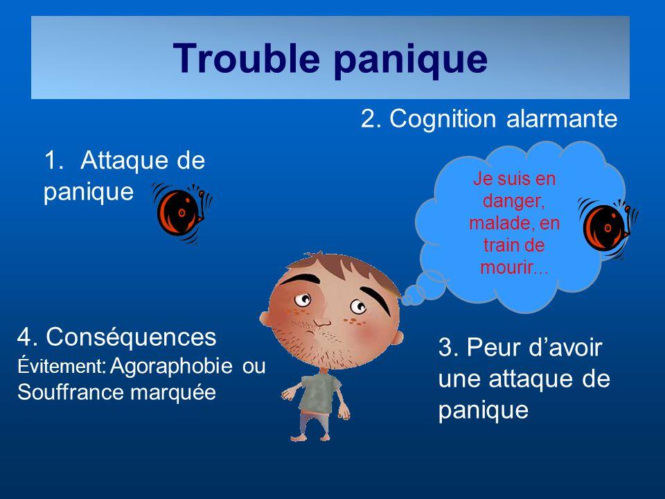 Trouble panique 1.Attaque de panique Je suis en danger, malade, en train de mourir... 2. Cognition alarmante 4. Conséquences Évitement : Agoraphobie o