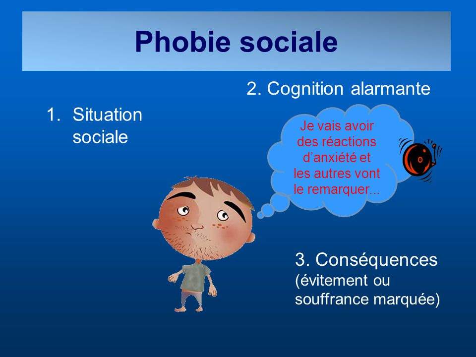 Phobie sociale Je vais avoir des réactions danxiété et les autres vont le remarquer... 1.Situation sociale 2. Cognition alarmante 3. Conséquences (évi