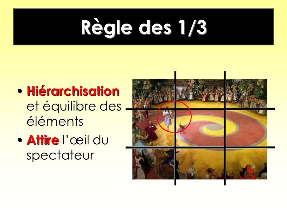 Règle des 1/3 Hiérarchisation Hiérarchisation et équilibre des éléments Attire Attire lœil du spectateur