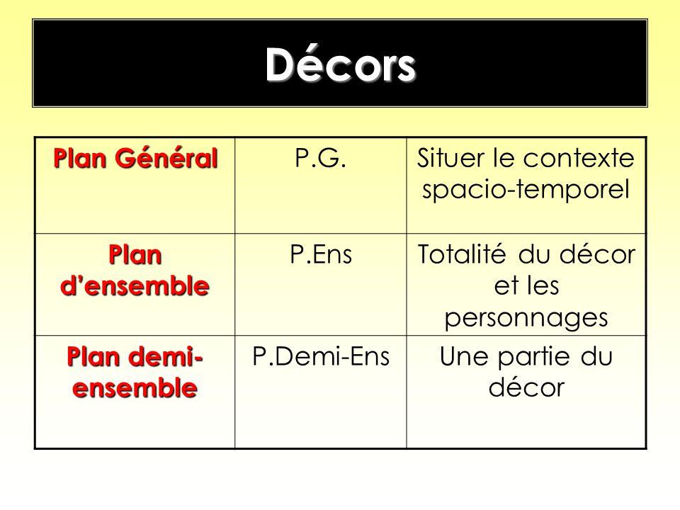 Décors Plan Général P.G.Situer le contexte spacio-temporel Plan densemble P.EnsTotalité du décor et les personnages Plan demi- ensemble P.Demi-EnsUne