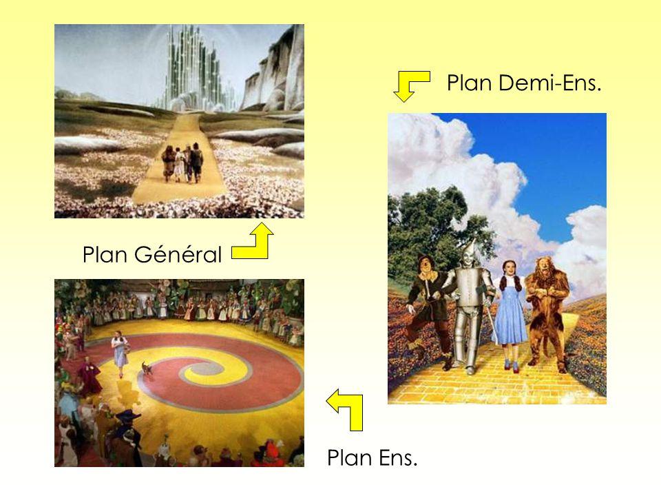 Plan Général Plan Ens. Plan Demi-Ens.