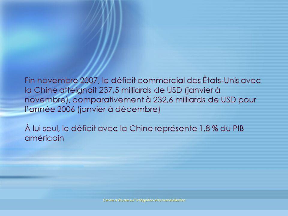 Centre détudes sur lintégration et la mondialisation Fin novembre 2007, le déficit commercial des États-Unis avec la Chine atteignait 237,5 milliards de USD (janvier à novembre), comparativement à 232,6 milliards de USD pour lannée 2006 (janvier à décembre) À lui seul, le déficit avec la Chine représente 1,8 % du PIB américain