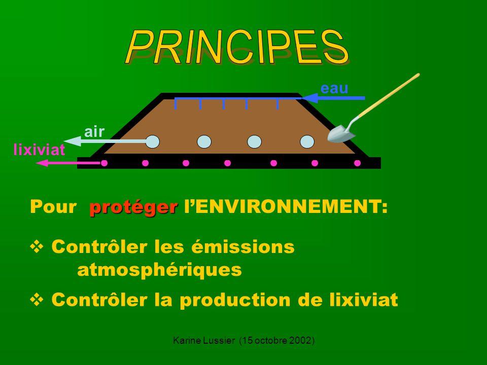 Karine Lussier (15 octobre 2002) lixiviat air eau Contrôler les émissions atmosphériques protéger Pour protéger lENVIRONNEMENT: Contrôler la production de lixiviat