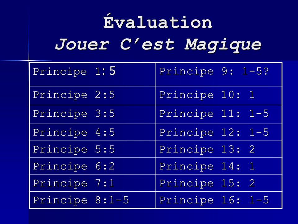 Évaluation Jouer Cest Magique Principe 1 : 5 Principe 9: 1-5? Principe 2:5 Principe 10: 1 Principe 3:5 Principe 11: 1-5 Principe 4:5 Principe 12: 1-5