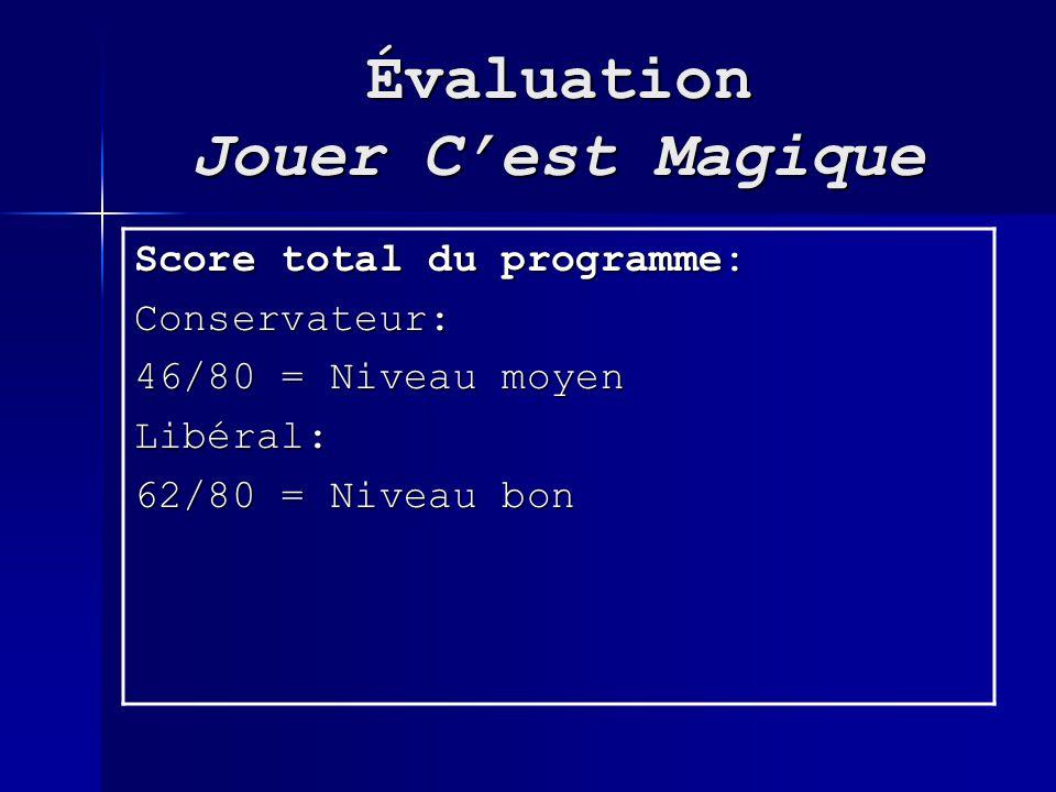 Évaluation Jouer Cest Magique Score total du programme: Conservateur: 46/80 = Niveau moyen Libéral: 62/80 = Niveau bon