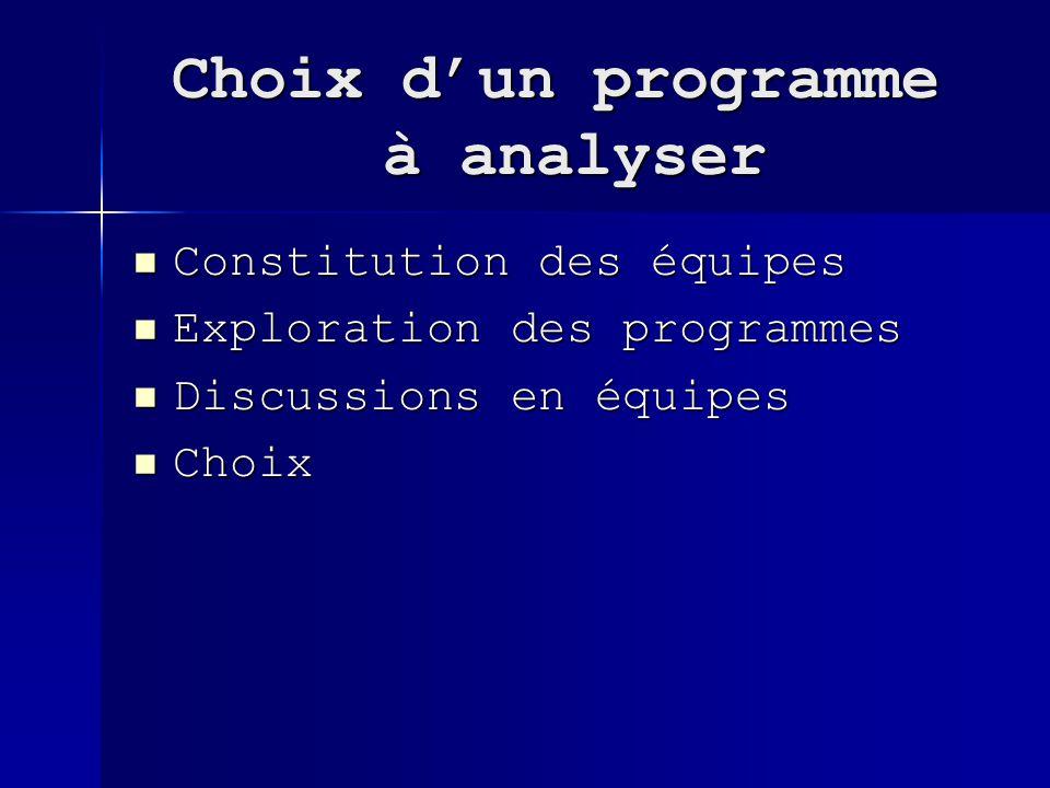 Choix dun programme à analyser Constitution des équipes Constitution des équipes Exploration des programmes Exploration des programmes Discussions en