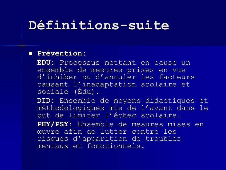 Définitions-suite Prévention: Prévention: ÉDU: Processus mettant en cause un ensemble de mesures prises en vue dinhiber ou dannuler les facteurs causa
