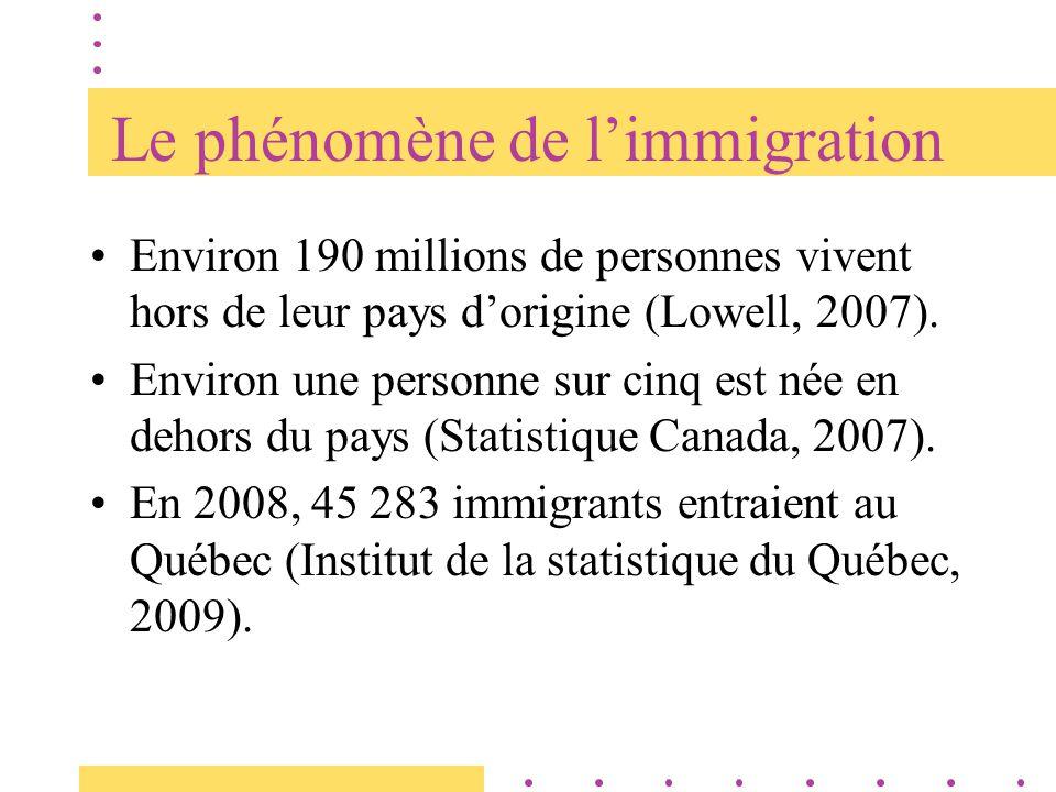 Le phénomène de limmigration Environ 190 millions de personnes vivent hors de leur pays dorigine (Lowell, 2007).