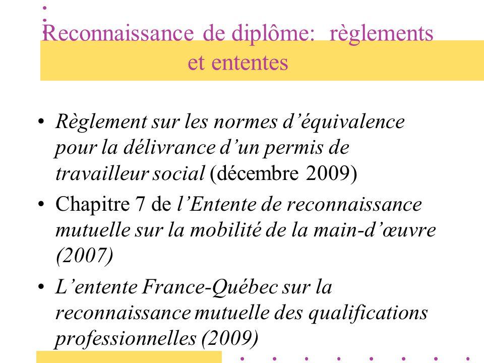 Reconnaissance de diplôme: règlements et ententes Règlement sur les normes déquivalence pour la délivrance dun permis de travailleur social (décembre 2009) Chapitre 7 de lEntente de reconnaissance mutuelle sur la mobilité de la main-dœuvre (2007) Lentente France-Québec sur la reconnaissance mutuelle des qualifications professionnelles (2009)